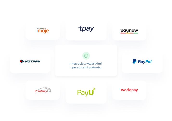 Dostęp do różnorodnych metod płatności